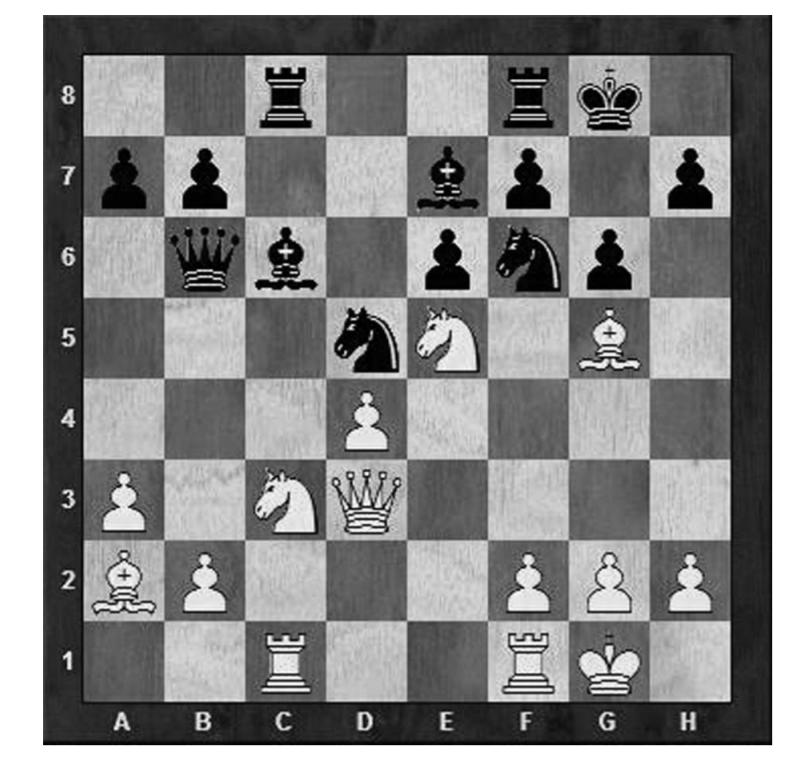 Esperti di scacchi: il problema proposto da de Groot